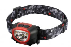 distance-dimming-3-light-modes-alkaline-batteries-head-strap-water-dust-resistant-head-torch.jpg